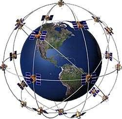 GPS Satélite órbitas