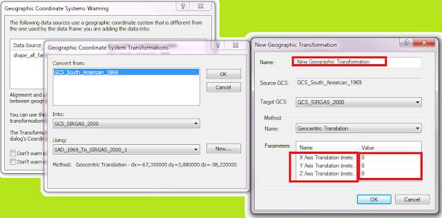 Configurando parâmetros de transformação de coordenadas no ArcMap