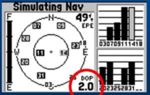 Acurácia GPS: O que são PDOP, HDOP, GDOP, multicaminho e outros?