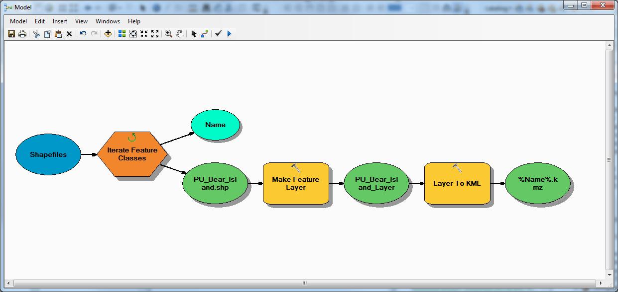 Como converter centenas de shapefiles para kmz usando o