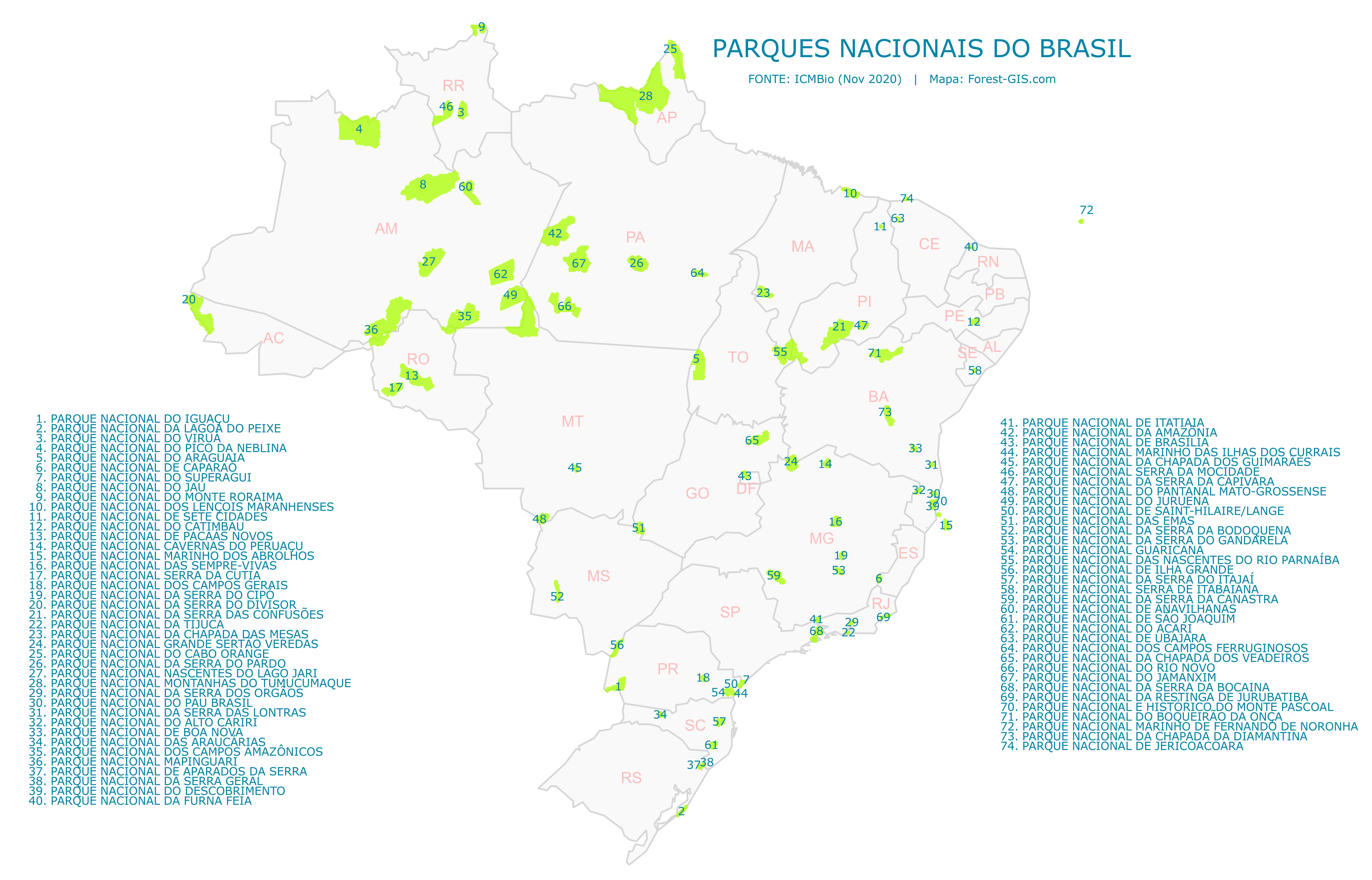 Parques Nacionais do Brasil
