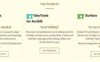 ET GeoWizards: Poderoso conjunto de ferramentas auxiliares GIS